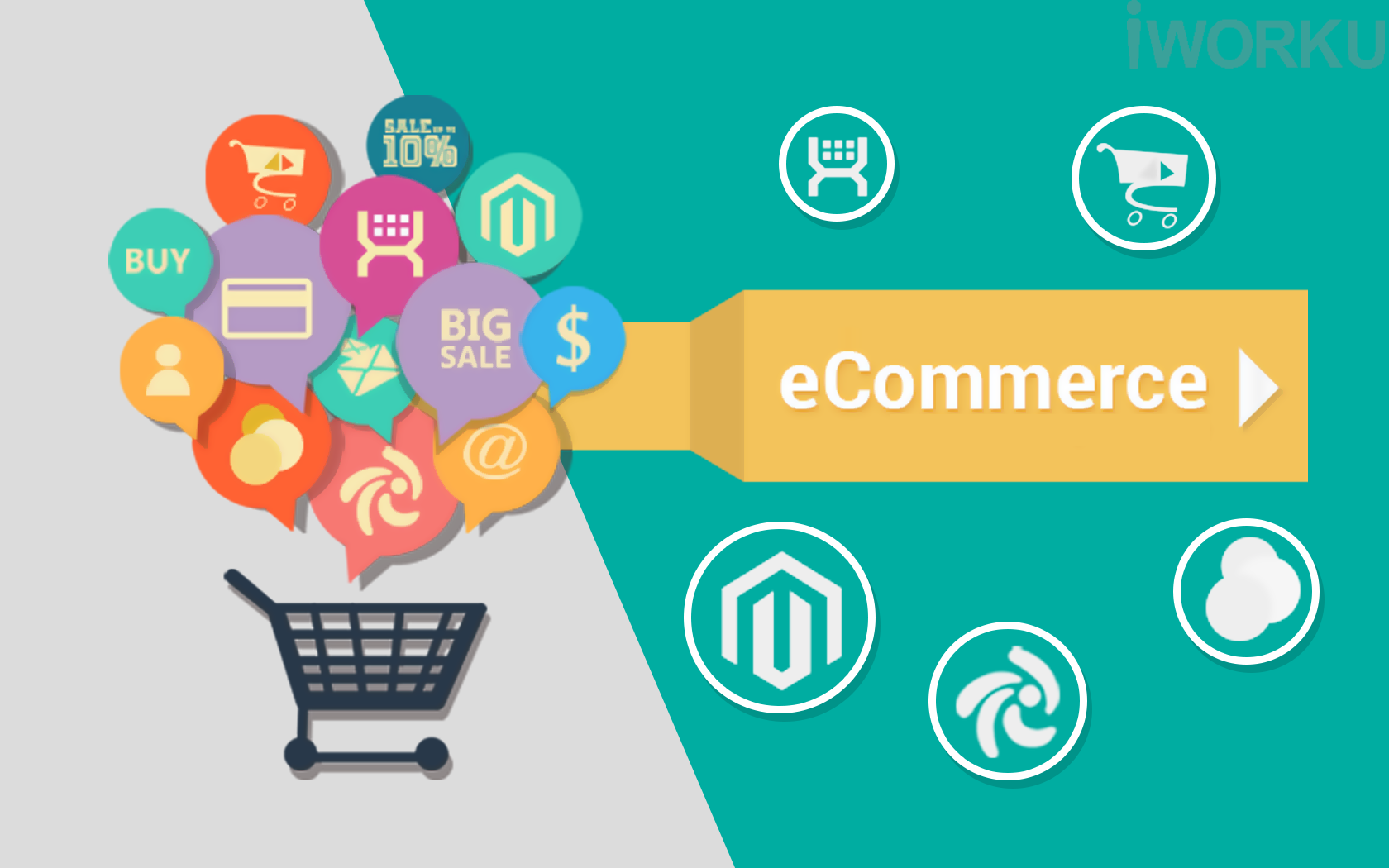 solutions ecommerce